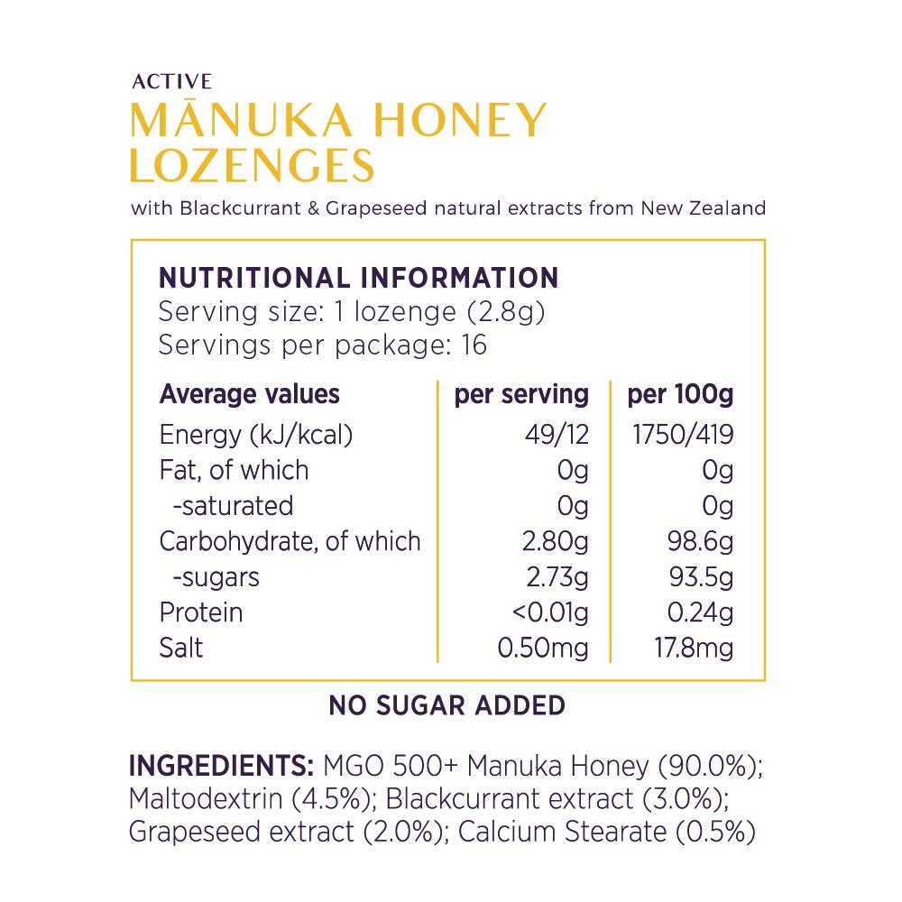 blackcurrant nutrition